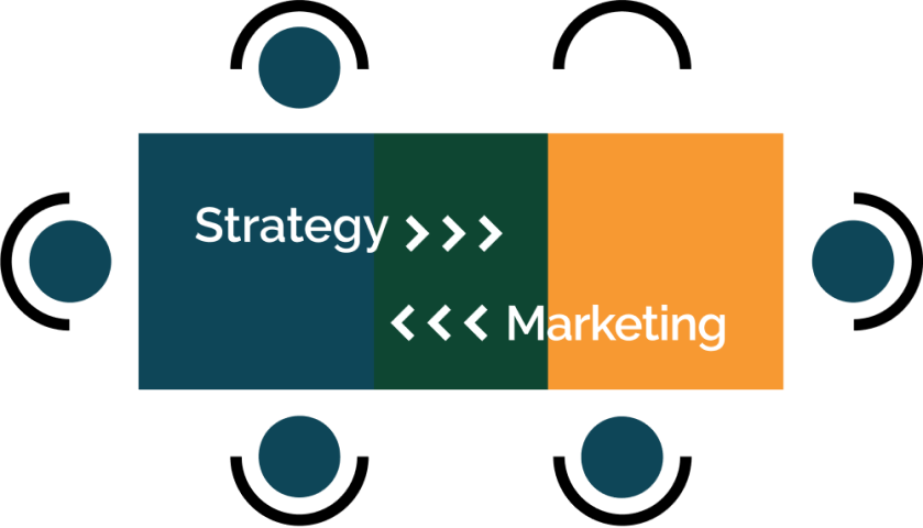 Strategy Marketing Boardroom Table